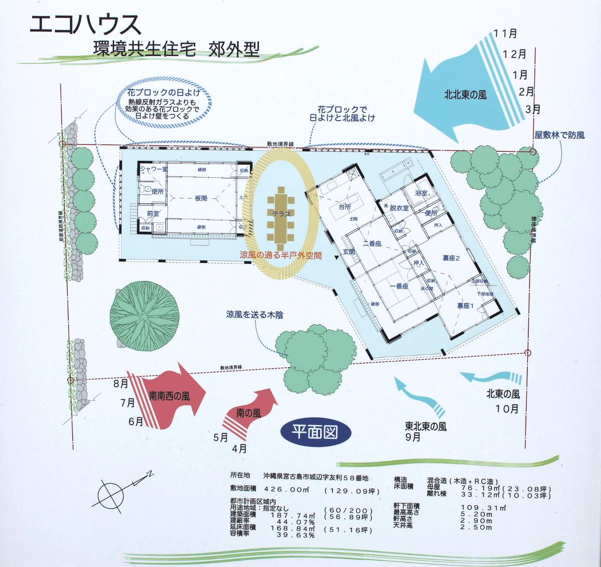 宮古島の郊外型エコハウス-案内図